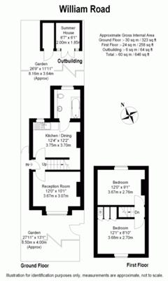 Master Bathroom Floor Plans - All About Comfort
